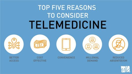 Top 5 Reasons to Consider Telemedicine infographic